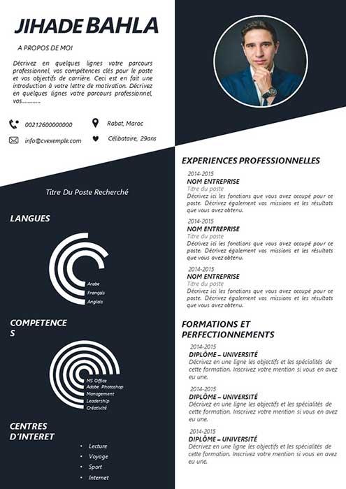 CV magnificence